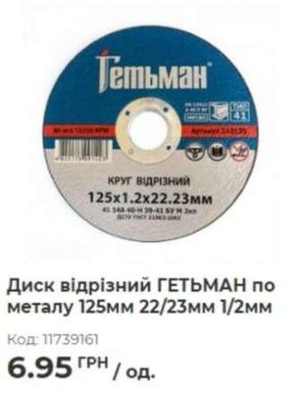 Шліфувальні диски і насадки (Кола)