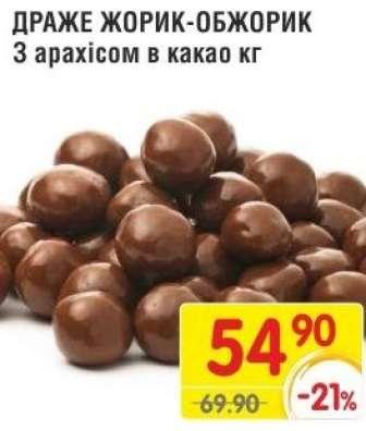 Конфеты, мармелад, шоколад