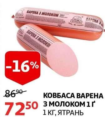 Колбаса, ветчина