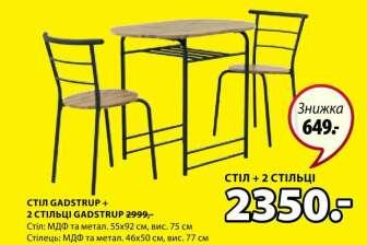 Кухонные и столовые стулья, Кухонные, обеденные и журнальные столы, Садовые столы, Садовые стулья
