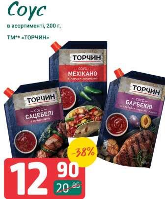 Соуси (томатний соус, соєвий соус)