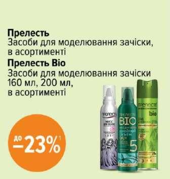 Засоби для укладання волосся (Лаки для волосся)