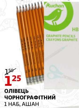Прості олівці